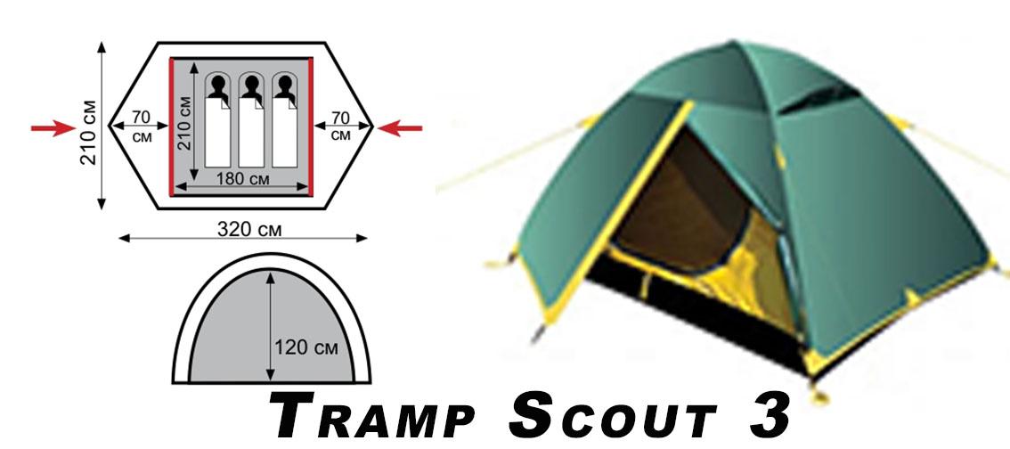 прокат палаток трамп цена